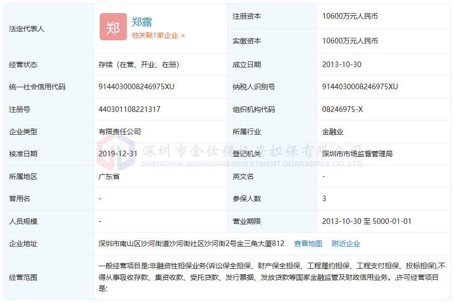 """019年12月31日我司工商注册信息修改"""""""
